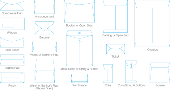 International Envelope Sizes For Stationery Set Printing